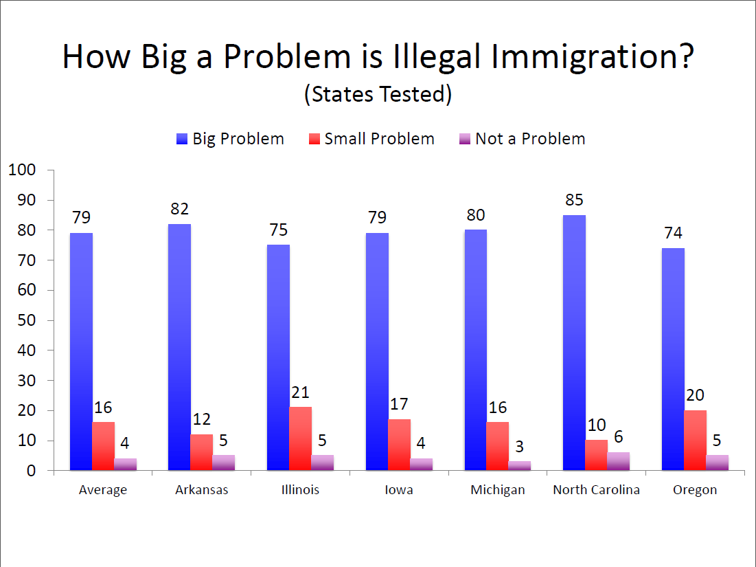 TTP immigration poll 6 states 4 Sep 14
